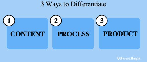 3-WayS-to-Differentition-Infographic--Beckett-Haight