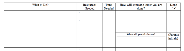 Row of graphic organizer showing details of what students fill out