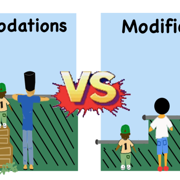 This is an image done by Beckett Haight that remixed another image that shows students children standing on boxes in order to see over a fence (accommodations) versus students with different sized fences (modifications)