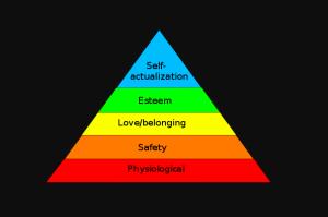 Maslov Hierarchy FINAL
